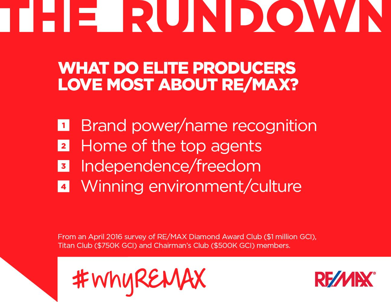 Pin By Re Max Real Estate On Why Re Max Remax Brand Power 10
