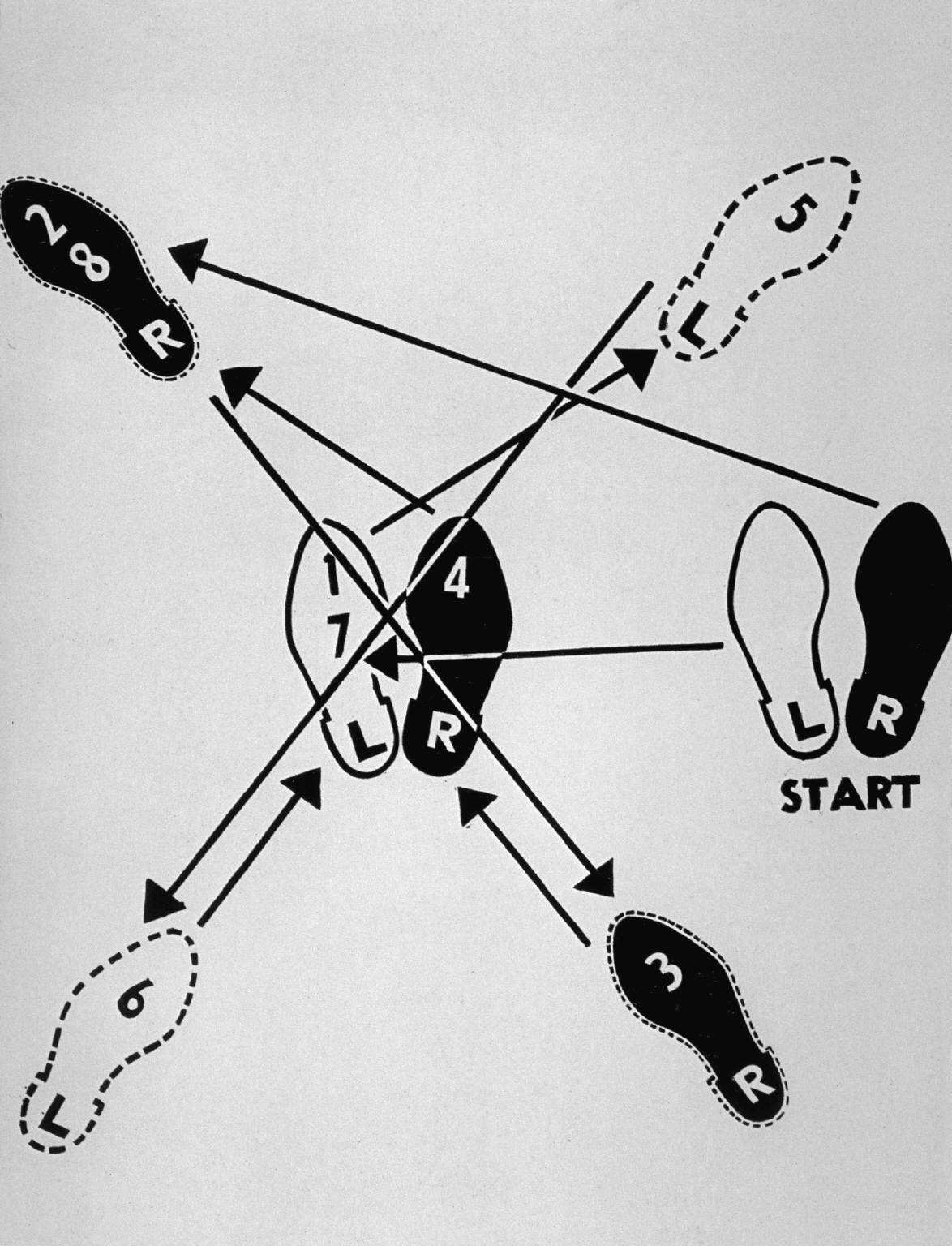 hight resolution of dance diagram for the charleston andy warhol