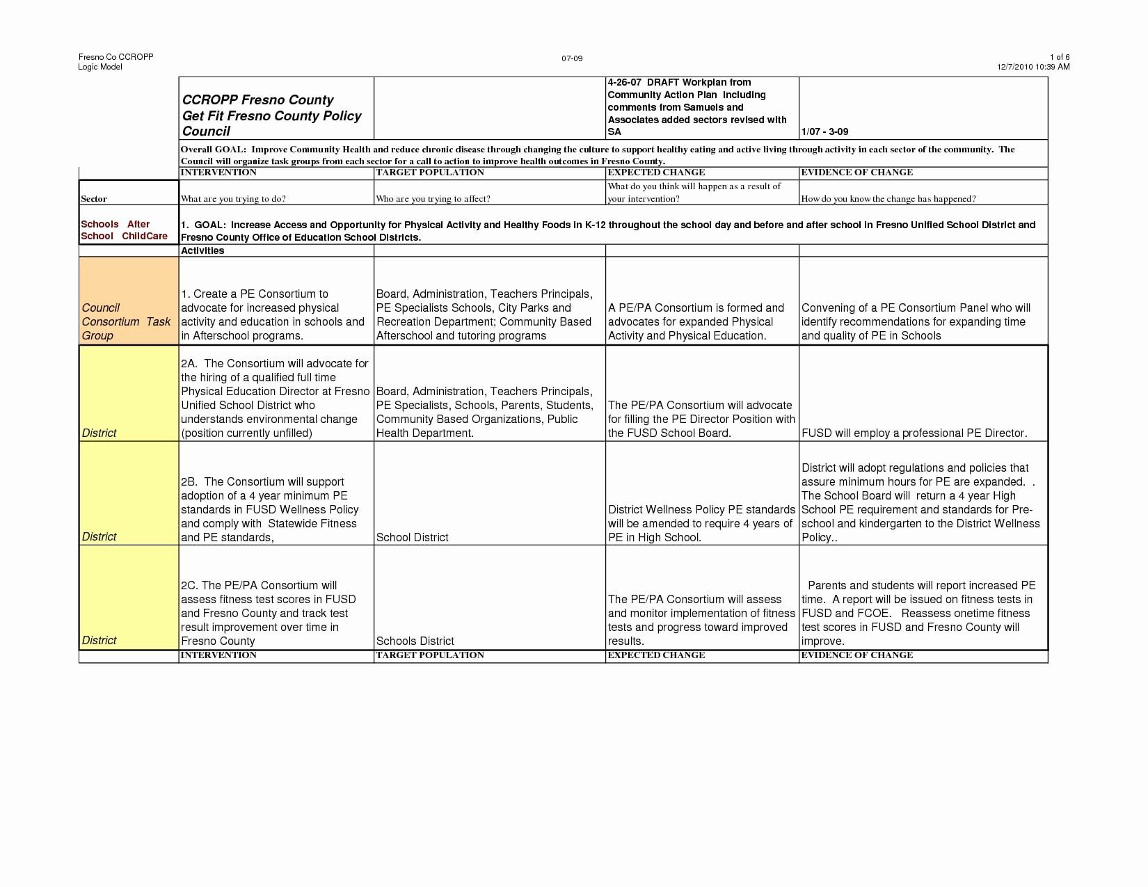 40 wellness recovery action plan pdf high school lesson
