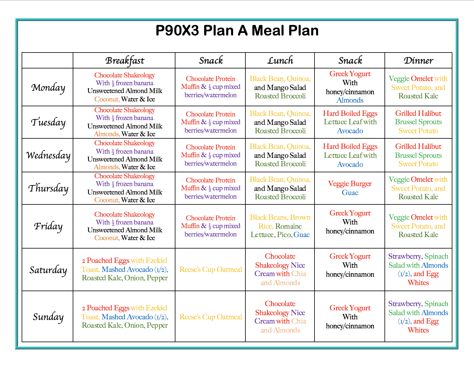 P90x3 Meal Plan Month 3