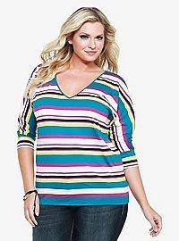 40ae74febb What s New on Sale in Women s Plus Size Clothing