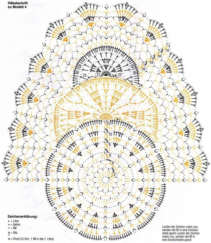 Diagram crochet doily patterns crochet oval doily diagram crochet crochet table runner ccuart Choice Image