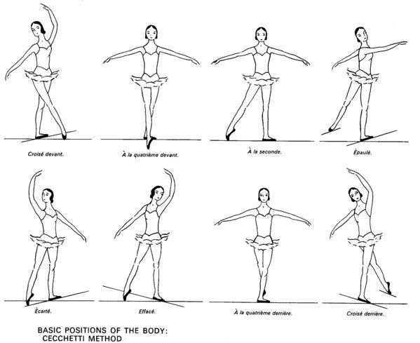 Ballet Body Positions - Cecchetti Method | Basic Ballet Positions ...