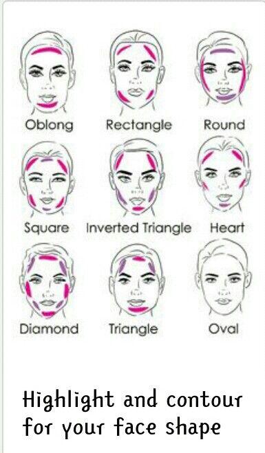 depending on your face shape contouring makeup faceshape maquillage visage pinterest. Black Bedroom Furniture Sets. Home Design Ideas