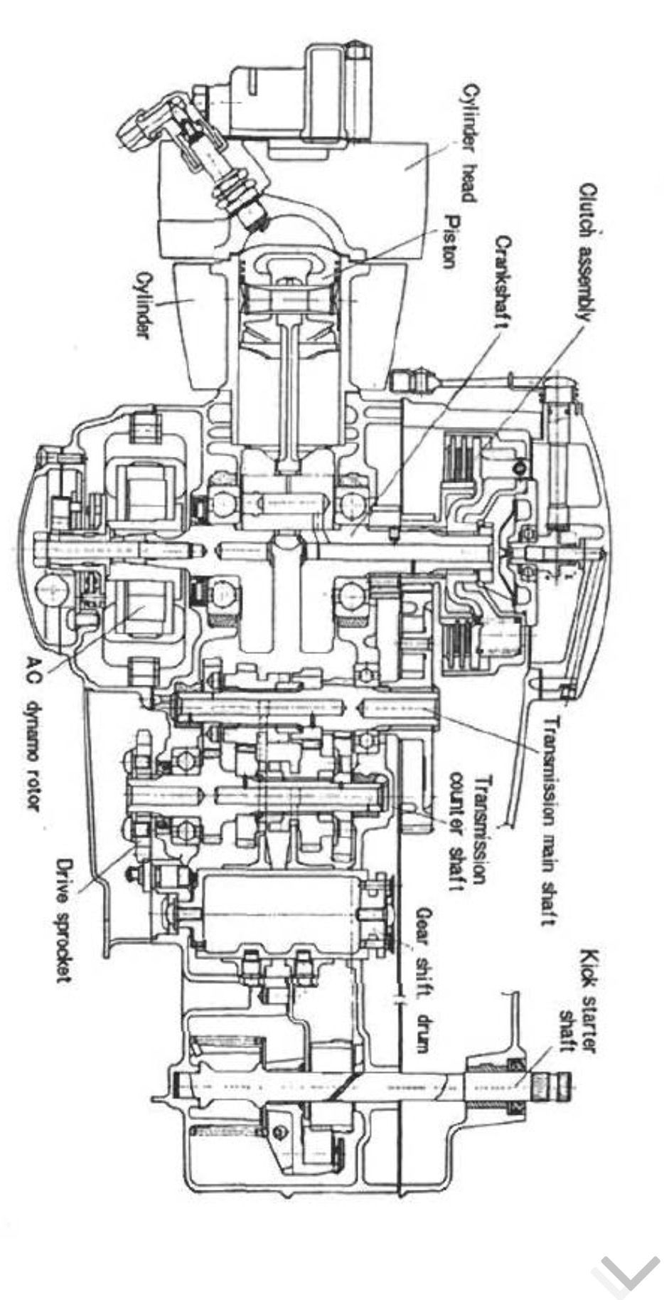 Honda C200 Engine: 87 cc (49 x 46 mm) ohv single. Crankshaft supported by  journal ball bearings; caged roller big-end bearing, cast-iron cylinder  head and ...