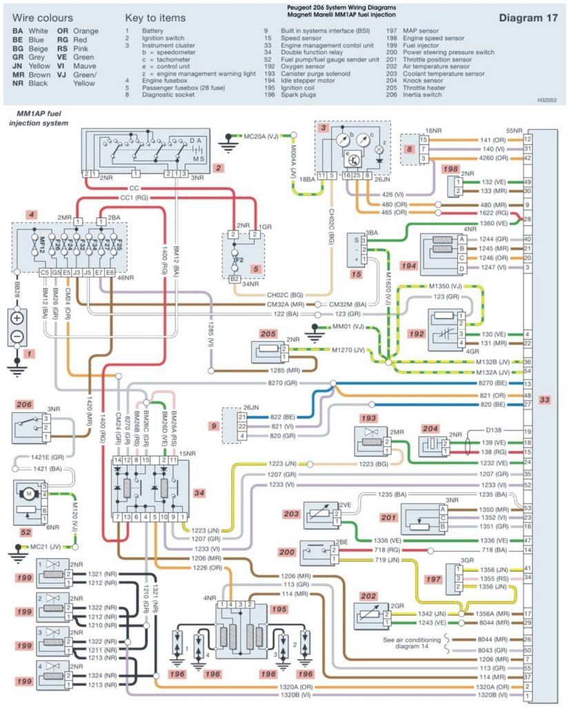 New Peugeot 206 Wiring Diagram Your Diagrams Source Mesmerizing