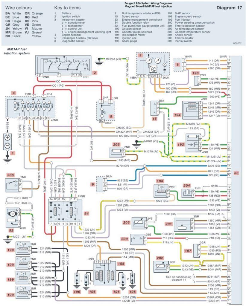 [WRG1374] Peugeot 106 Gti Wiring Diagram