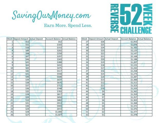 Download This Free Printable 52 Week Money Saving Challenge Tracking