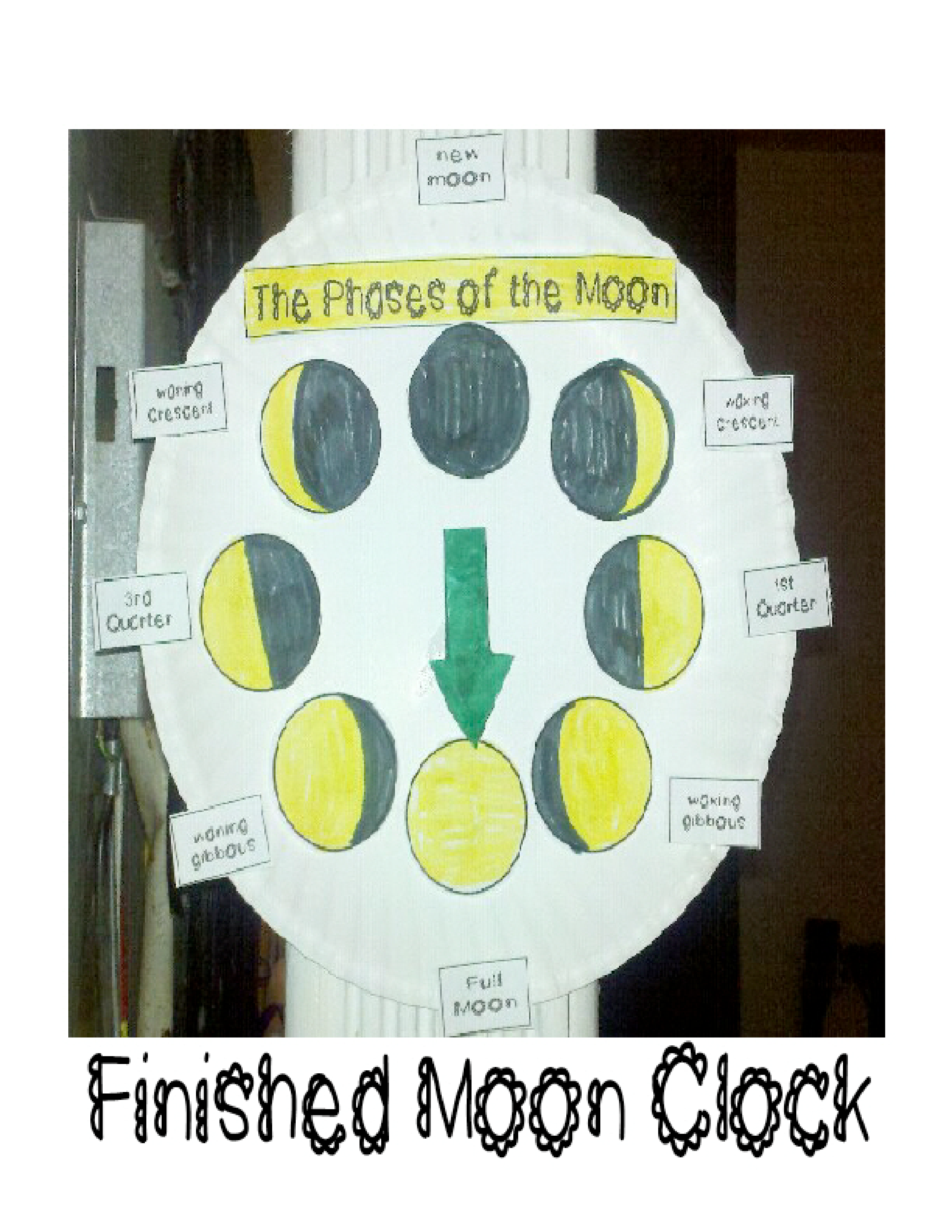 104 Freedomdeals Moon Phases Nonfictional Text And