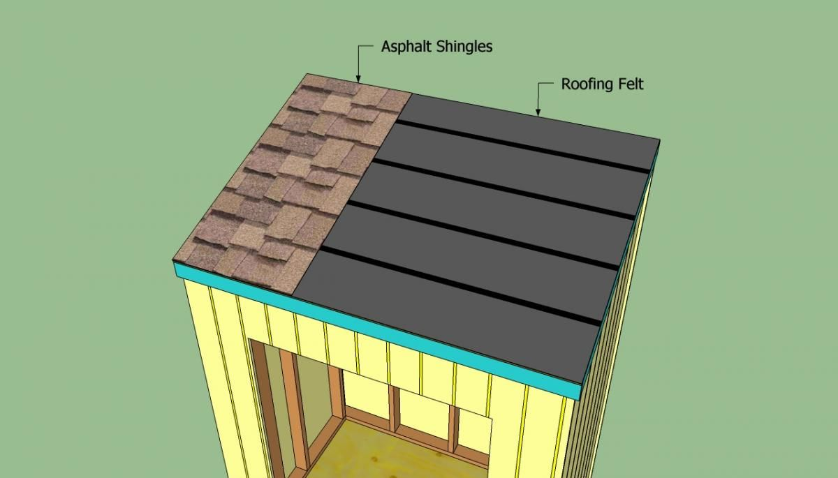 How To Build A Slanted Shed Roof Without A Lot Of Effort Lean