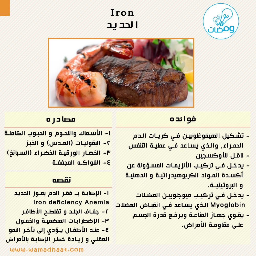 ما هي أهم فوائد الحديد لجسمنا اعرف معنا المصادر 1 مركز السيطرة والوقاية من الأامراض Www Cdc Gov 2 موقع Webmd Abdu Beef Food Health