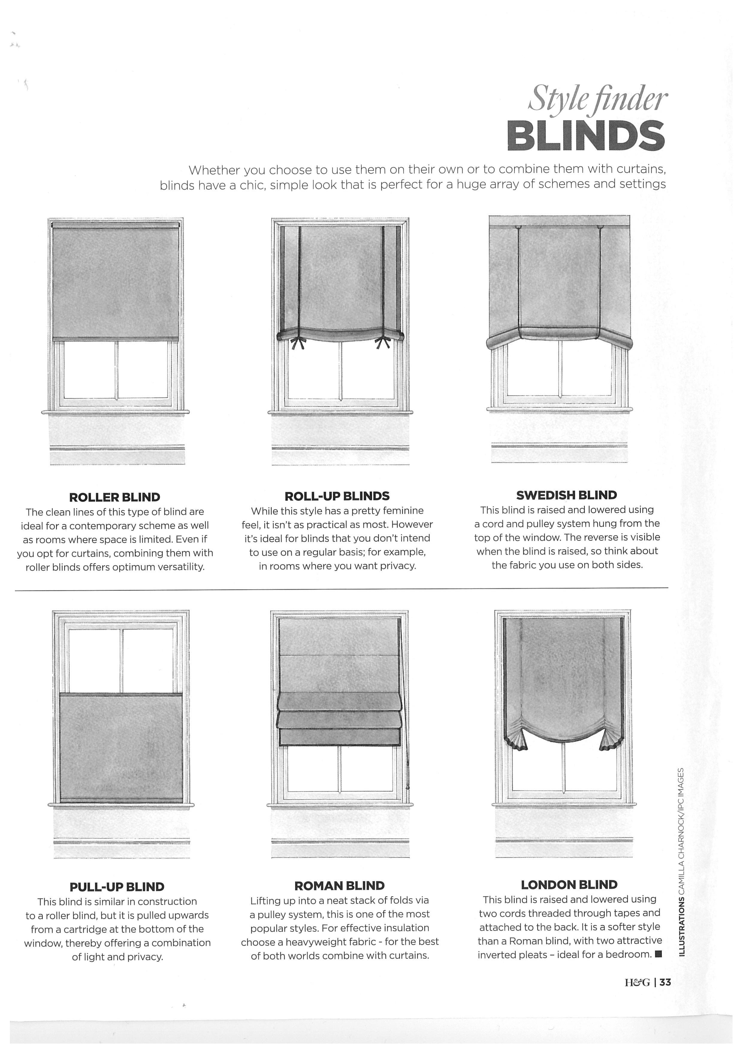 Blinds and curtains combination bedroom - Window Treatements Blind Drawings