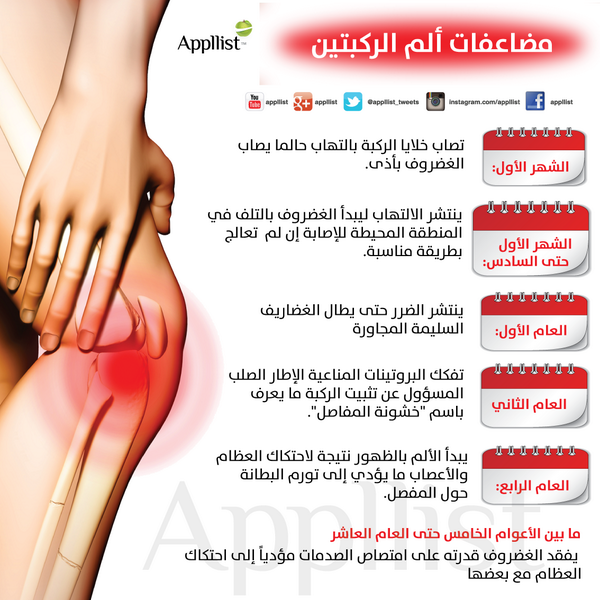 ابليست بالعربية On Twitter Health Facts Fitness Food Health Benefits Health And Beauty Tips