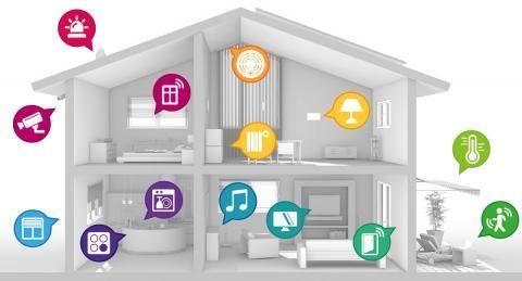 Smart Haus ein smart home richtig planen schöner wohnen home design