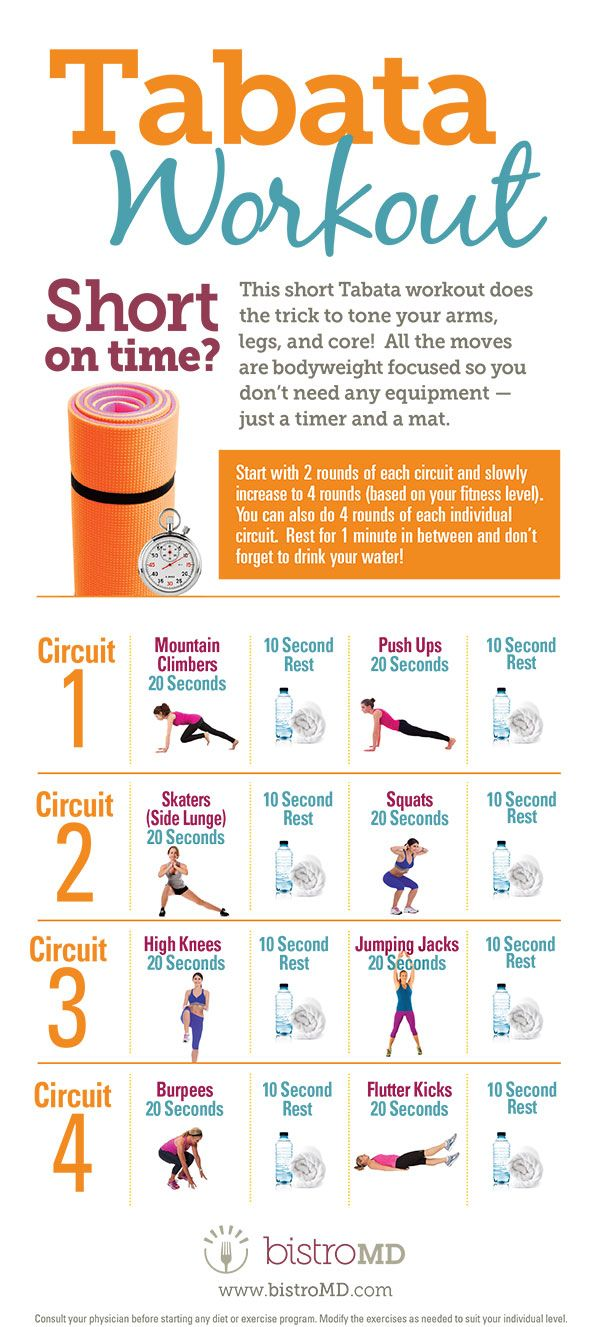Circuito Hiit En Casa : Looking to switch up your fitness routine then try our fitness
