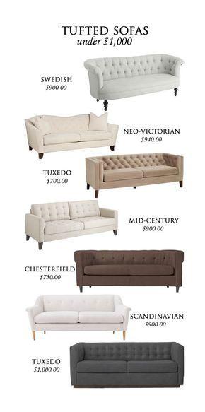 Florida Furniture Sofa Styling Tufted Sofa
