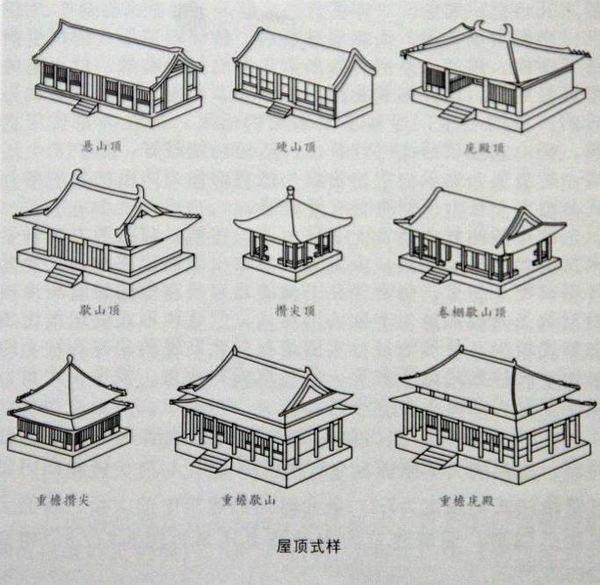 我國古建築屋頂常見的五種構造方式 硬山 懸山 廡殿 歇山和攢尖