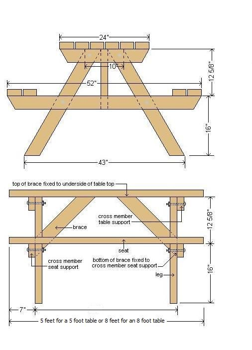 Picnic table plans | plans for wood furniture | Pinterest ...