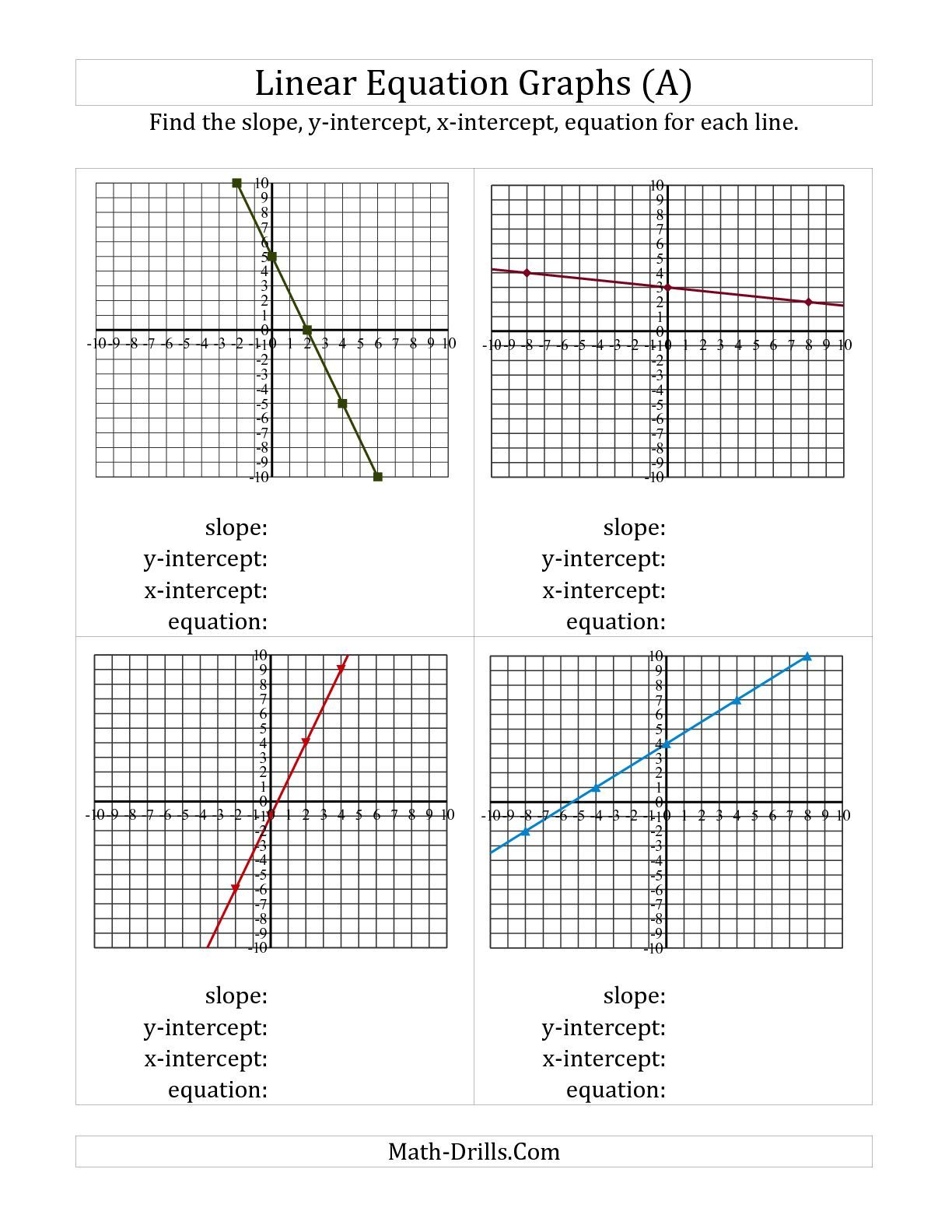 Linear Equations Worksheet Algebra 1