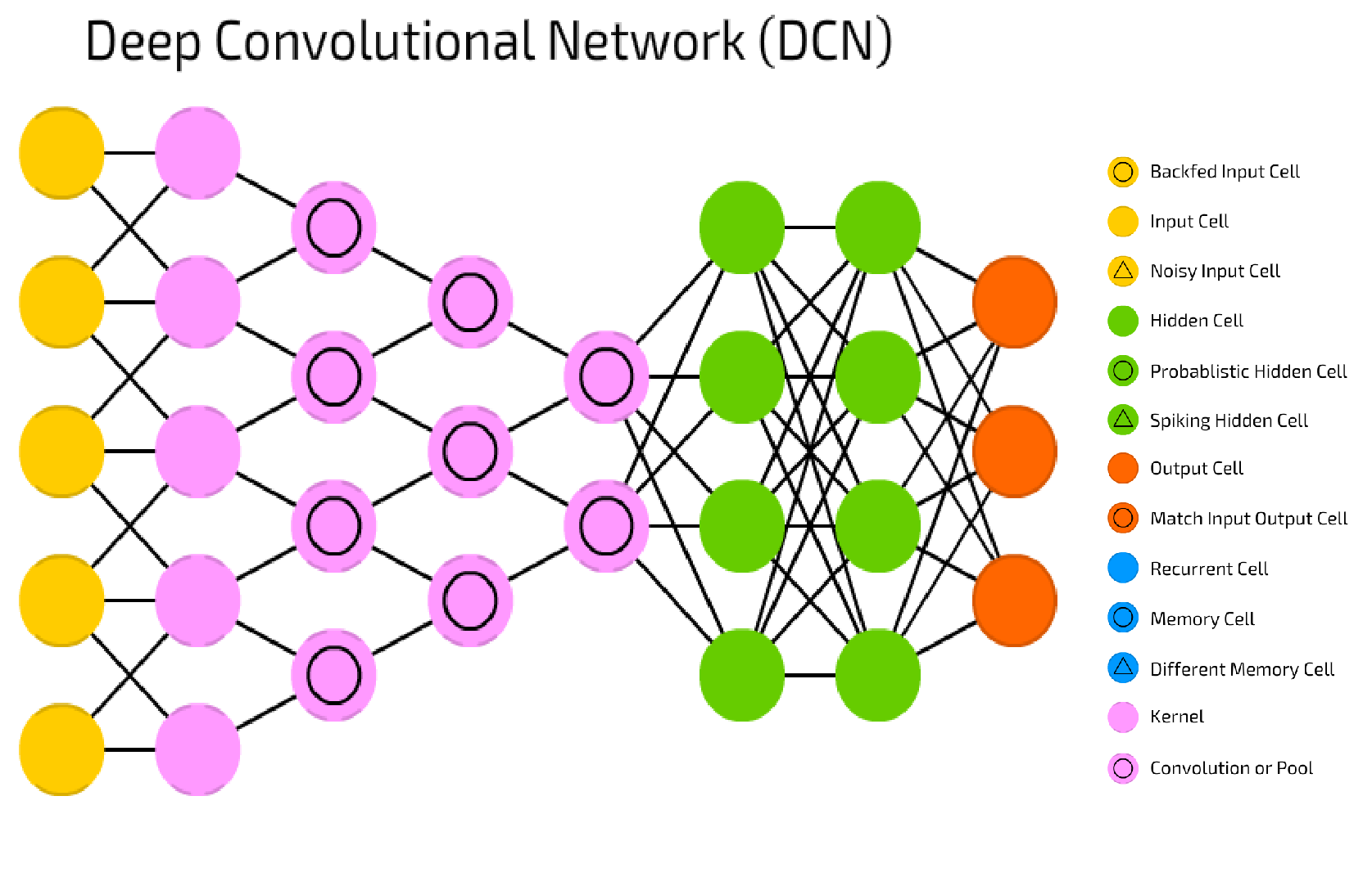 Recent Neural Networks Articles