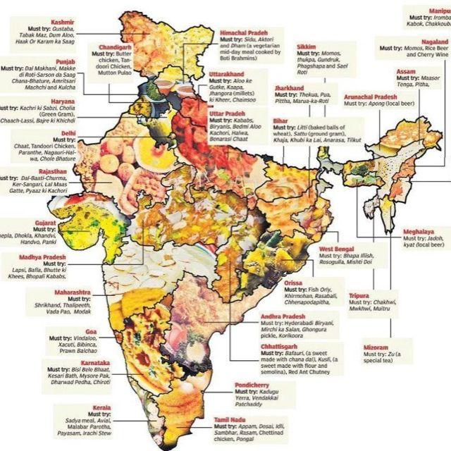 Food In India Indian Food Recipes Food Map India Food