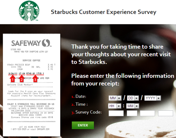 Starbucks Customer Experience Survey WwwStarbucksSurveyCom