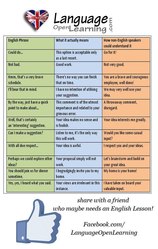 Phraseology in English Academic Writing