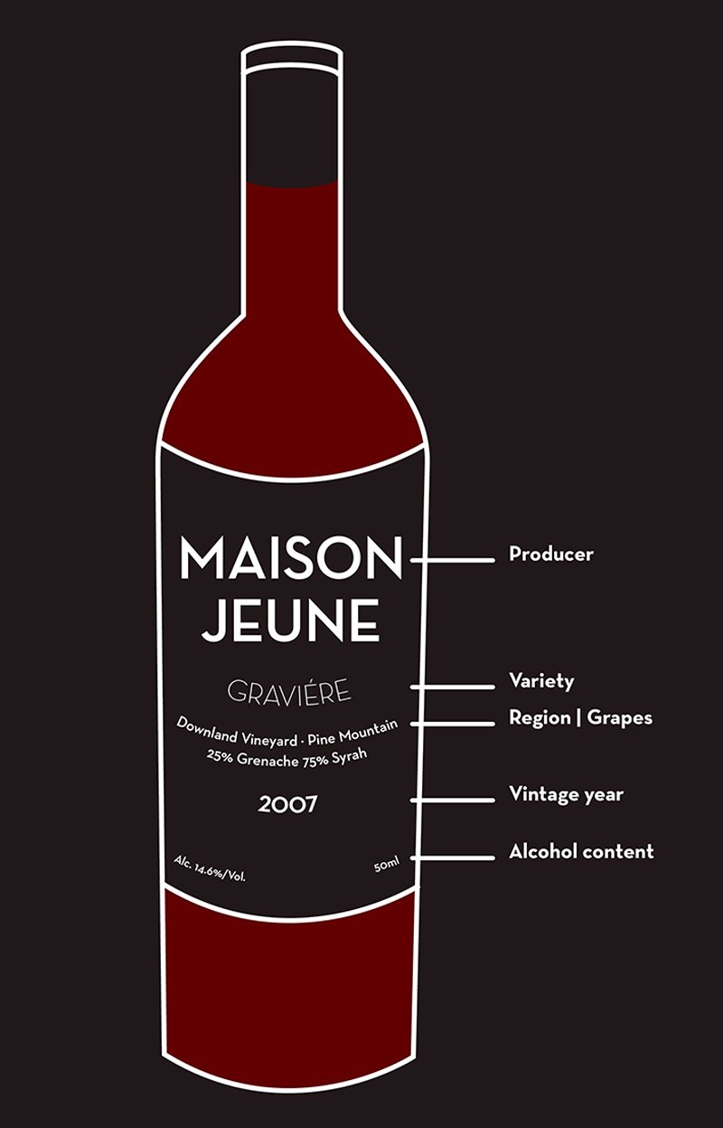 How To Sound Like A Wine Expert In 9 Basic Steps Wine Expert Wine Wine Guide