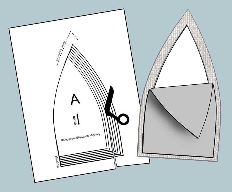 Image result for fabric cloche hat pattern free | BIBELOT\'S ...