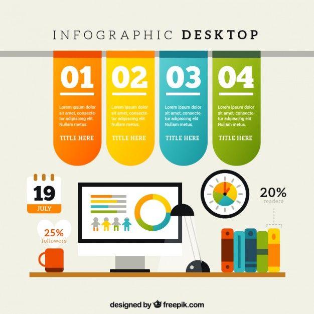 Infographic desktop Free Vector