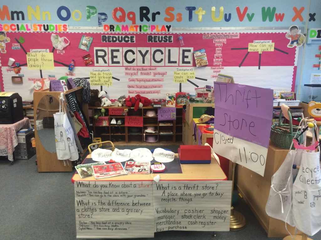 Creative Curriculum Reduce Reuse Recycle Unit