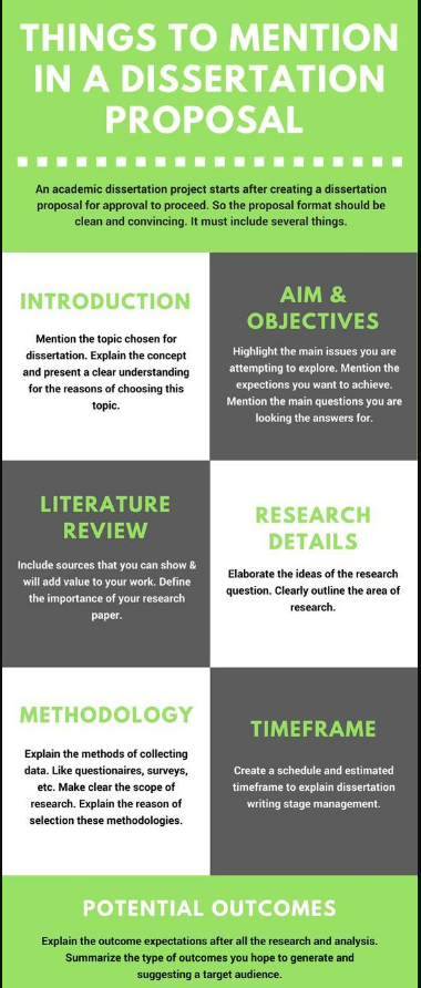 Thing To Menion In A Dissertation Proposal Writing Services Element Of