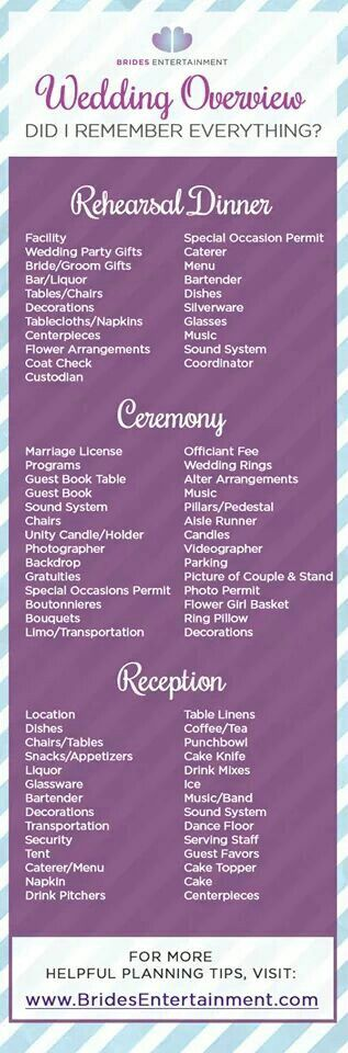 things to remember my wedding in 2018 pinterest wedding