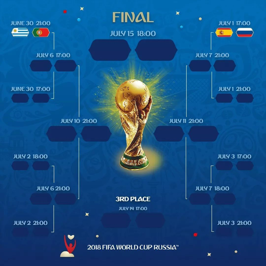 The Road To The Fifa World Cup Final Begins To Take Shape All Kick Offs Displayed In Local Time Fifa World Cup Kroasia Piala Dunia