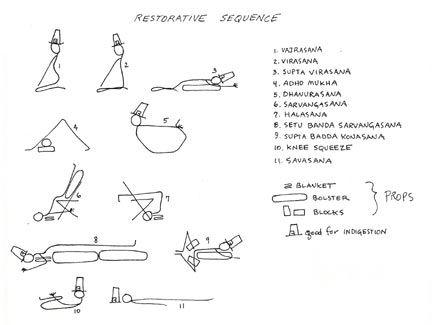 restoratives especially good for digestion com imagens