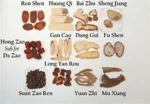 Gui pi tang weight loss
