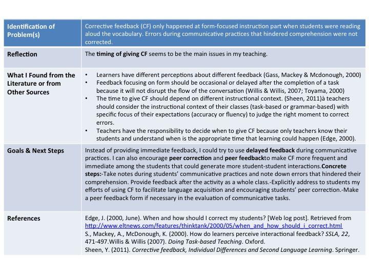 sample professional development plan for teachers