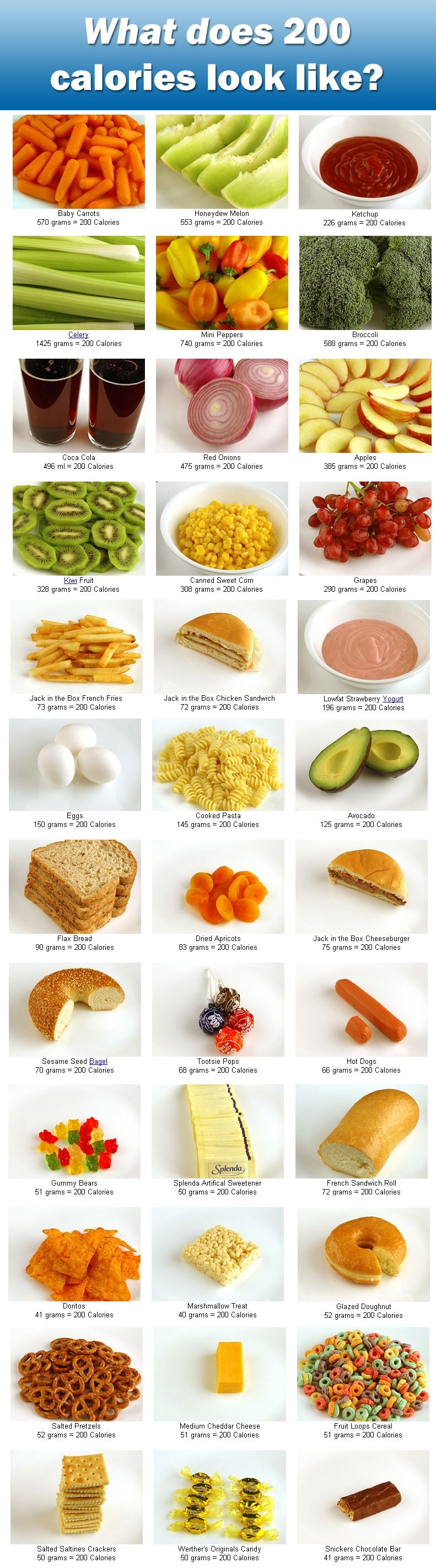 What Does 200 Calories Look Like Great Reference Healthy Snacks No Calorie