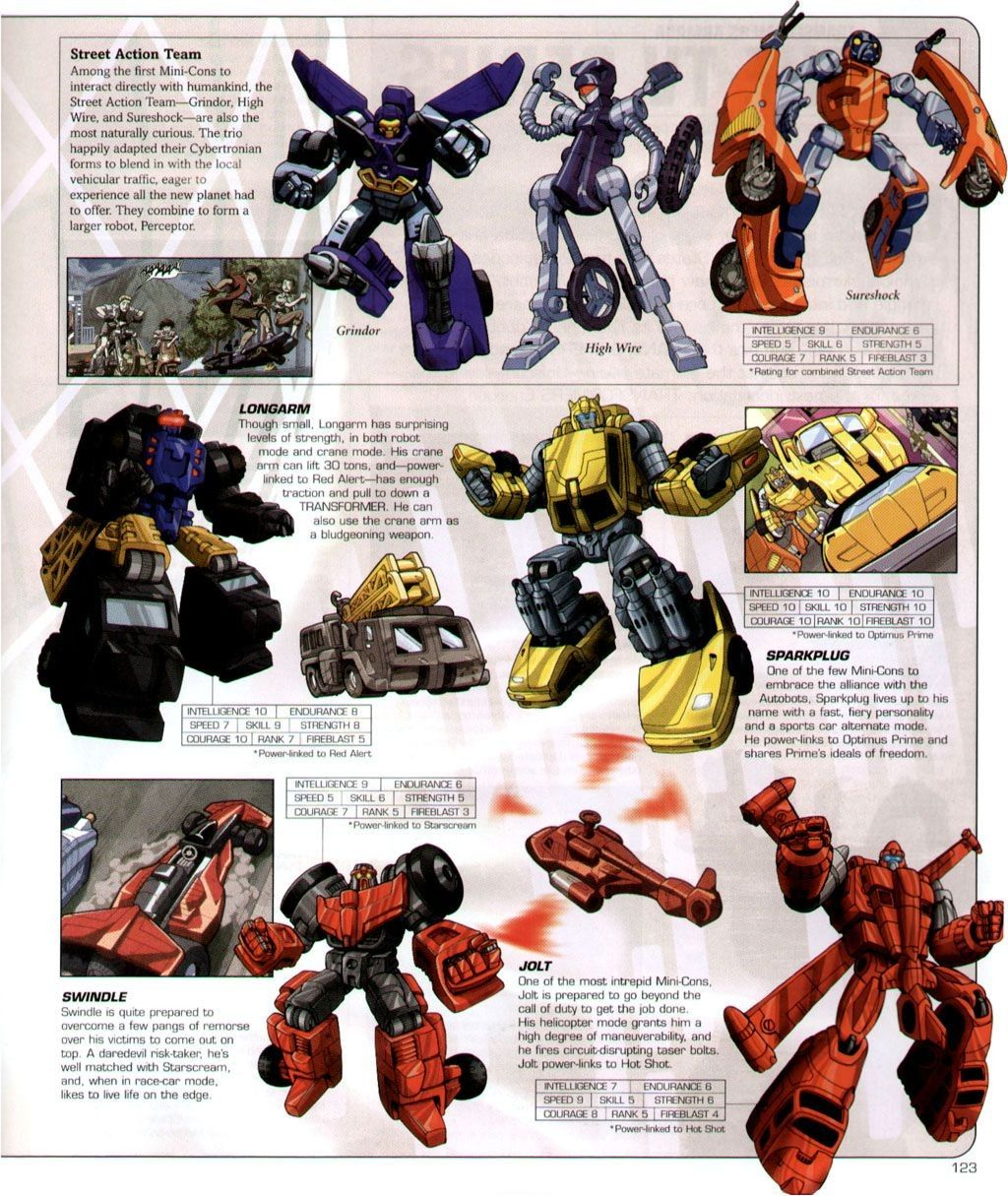 Pin By Steven Cisneros On Robots And Mechas Of America And Japan Transformers Transformers Armada Transformers Cybertron