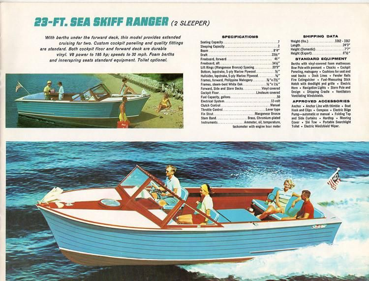 Chris Craft 1961 Sea Skiff Brochure Chris Craft Wooden Boats Old Boats