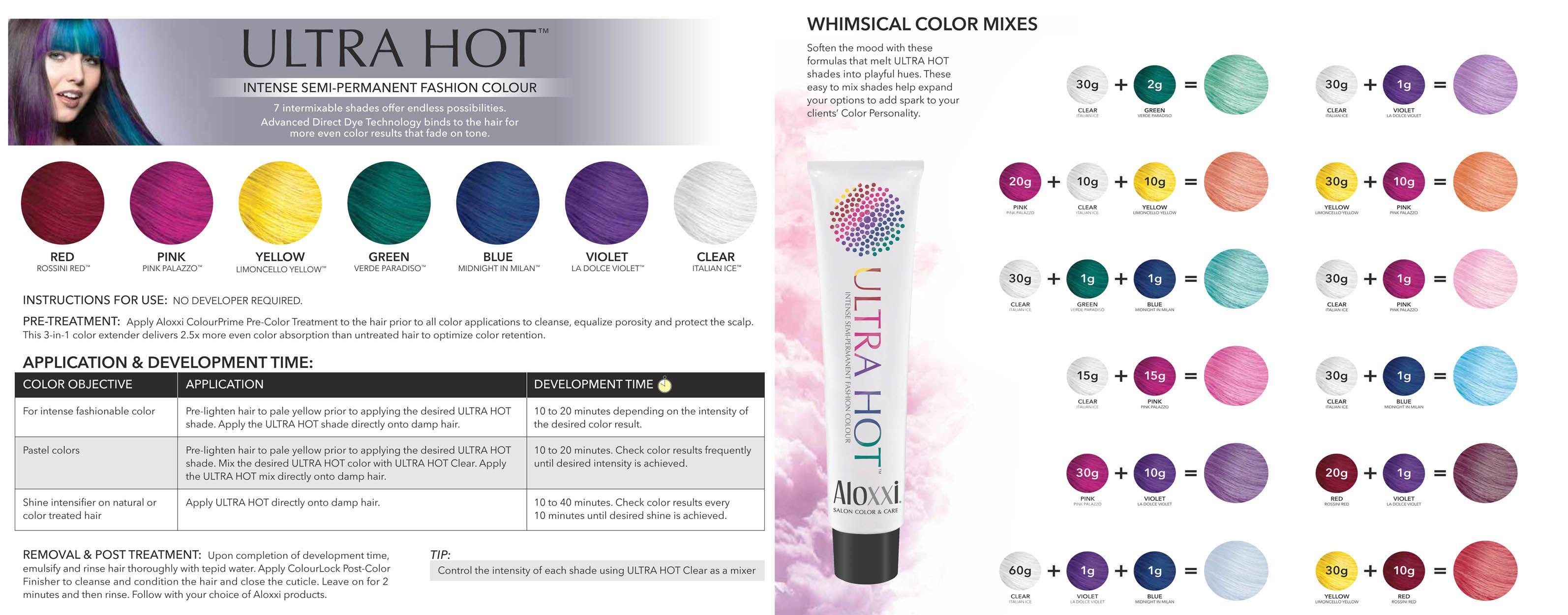 Aloxxi ultra hot intense semi permanent fashion colour swatch chart