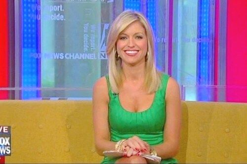 Top 10 Hottest Fox News Female Anchors | Ainsley | Fox news