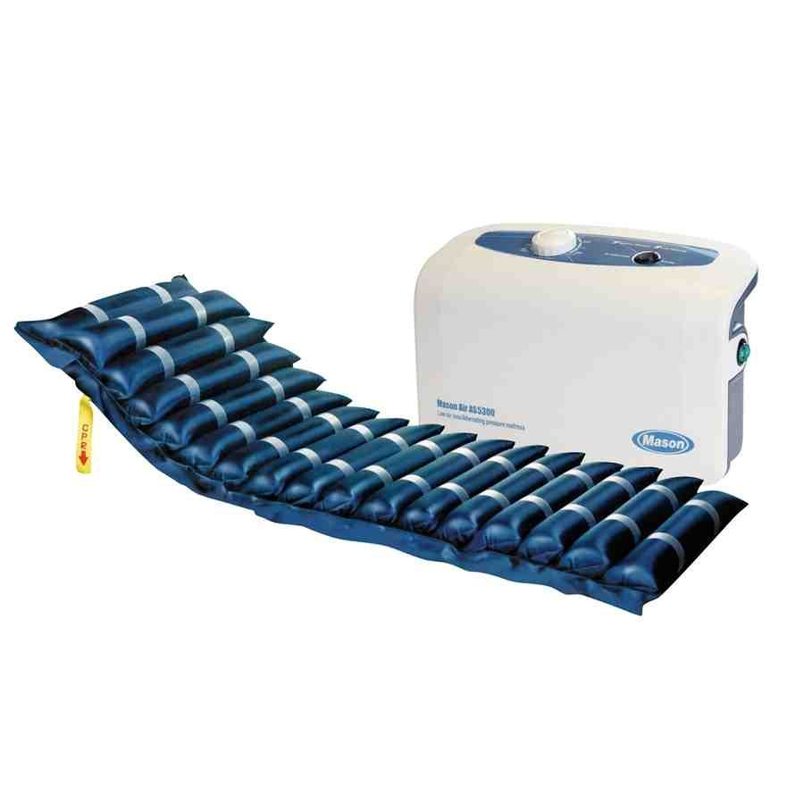 Pressure Relief Cushions/Pads   Decubitus Ulcer   Foam Mattress ...