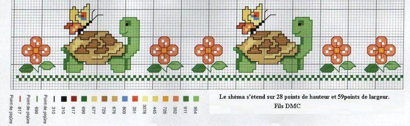 grille point de croix gratuite pour bavoir   bébé Sandrine   Cross Stitch, Cross stitch patterns ...
