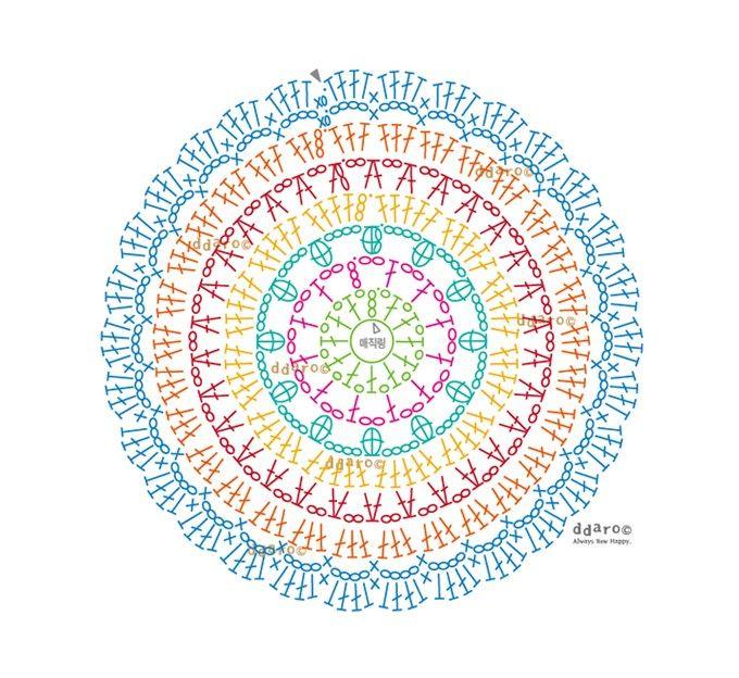 1번째 이미지   שטיחים   Pinterest   Mandalas, Atrapasueños y Ganchillo