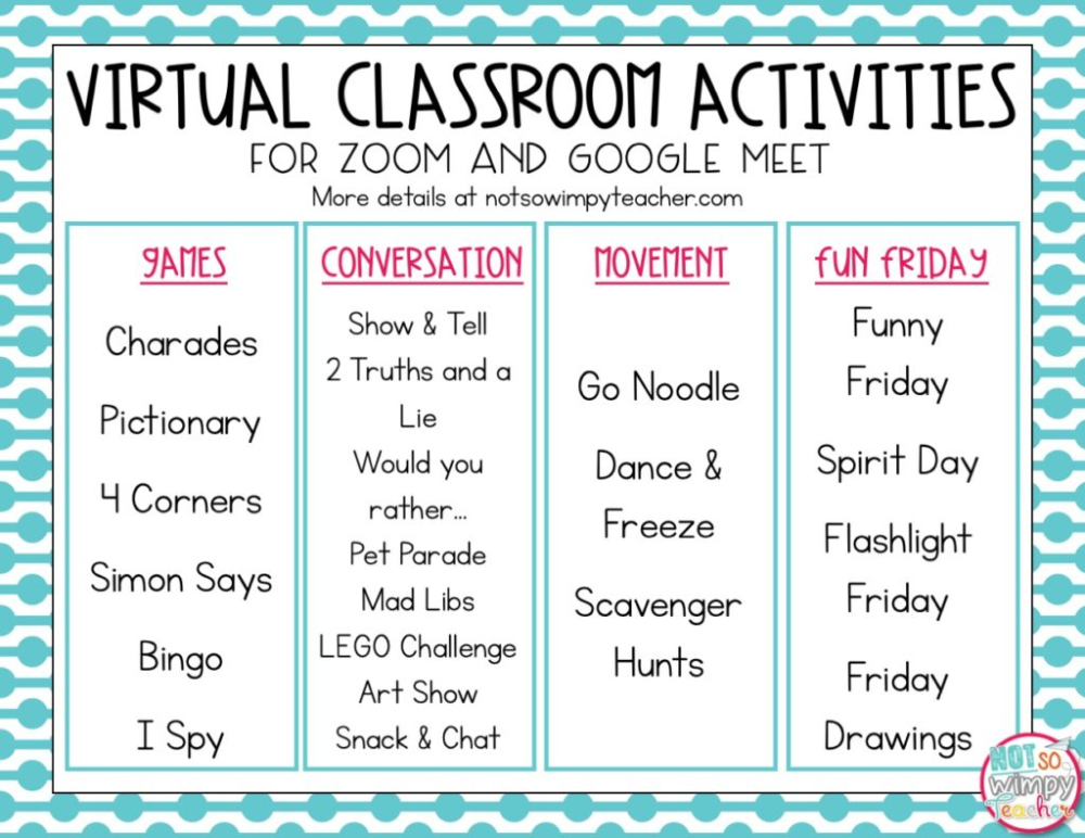 Distance Learning Activities for Zoom or Google Meet Not