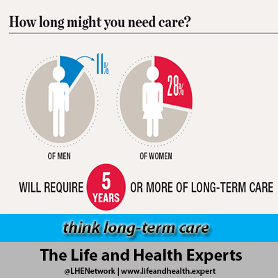 Long Term Care Article Archive Long Term Care Care Health Expert