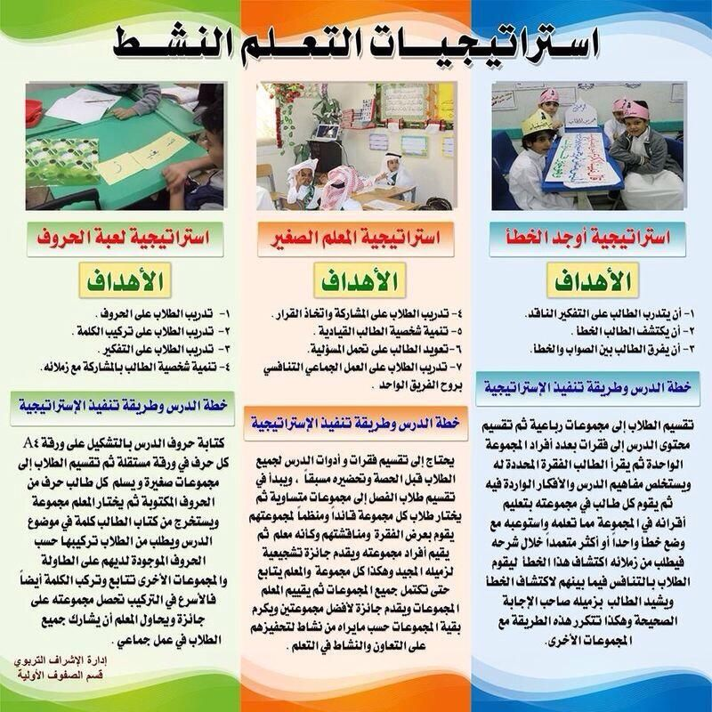 استراتيجيات التعلم النشط Active Learning Strategies Teaching Techniques Teaching Strategies