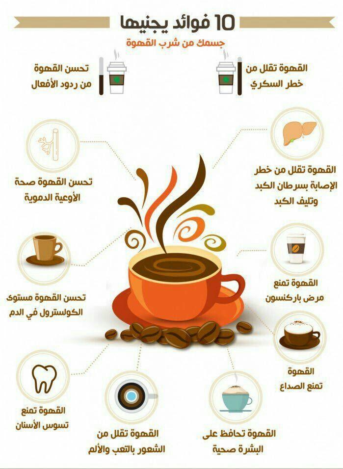 ١٠ فوائد يجنيها جسمك من القهوة Health Facts Food Health And Nutrition Health Fitness Nutrition