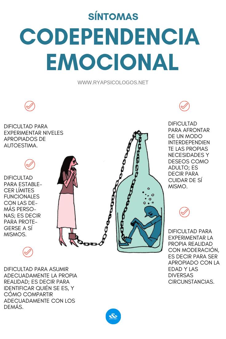 Síntomas de la codependencia emocional | Codependencia ...